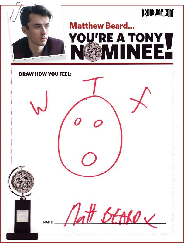 Tony Nominee Drawings – 2015 – Matthew Beard