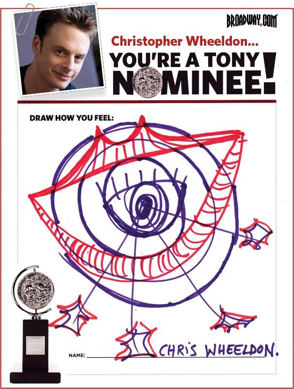 Tony Nominee Drawings – 2015 – Christopher Wheeldon